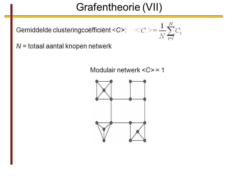 Grafentheorie (VII) Gemiddelde clusteringcoëfficiënt : N = totaal aantal knopen netwerk Modulair netwerk = 1