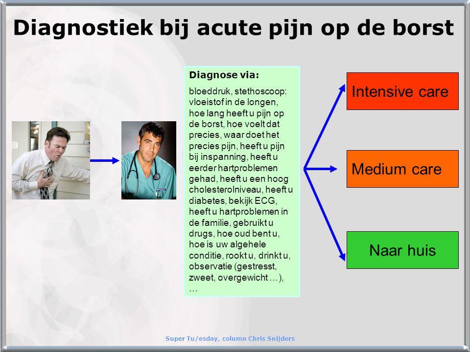 Super Tu/esday, column Chris Snijders Onderzoek suggereert: er zijn voor acute diagnose maar 4 zaken van belang ECG Bloeddruk Vloeistof in longen Onstabiele angina