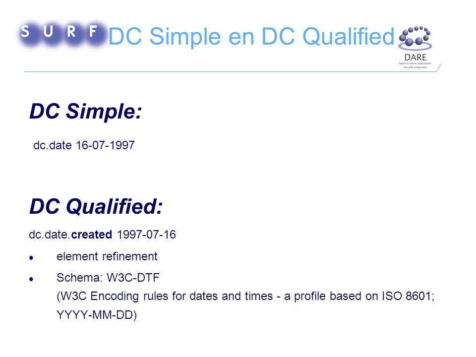 Meer informatie OAI-PMH OAI-PMH tuturial: OAI for Beginners – the Open Archive Forum online tutorial http://www.oaforum.org/tutorial/ OAI-PMH, versie 2.0 http://www.openarchives.org/OAI/openarchivesprotocol.html DARE regelwerk DARE use of Dublin Core, versie 2.0 http://www.surf.nl/download/DARE%20use%20of%20DC%20v.%202.0.p df