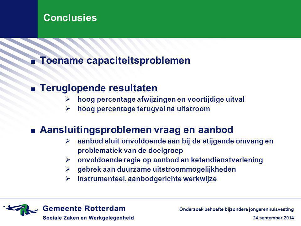 24 september 2014 Onderzoek behoefte bijzondere jongerenhuisvesting Conclusies. Toename capaciteitsproblemen. Teruglopende resultaten  hoog percentag