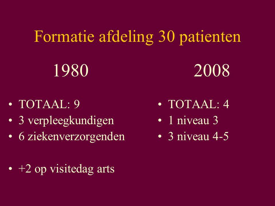 Formatie afdeling 30 patienten 1980 TOTAAL: 9 3 verpleegkundigen 6 ziekenverzorgenden +2 op visitedag arts 2008 TOTAAL: 4 1 niveau 3 3 niveau 4-5