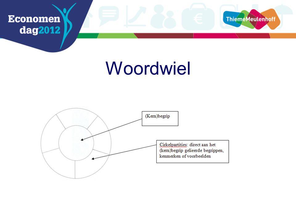 Woordwiel
