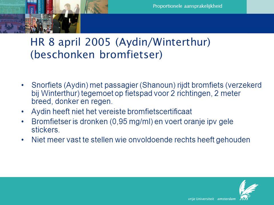 Proportionele aansprakelijkheid HR 8 april 2005 (Aydin/Winterthur) (beschonken bromfietser) Snorfiets (Aydin) met passagier (Shanoun) rijdt bromfiets (verzekerd bij Winterthur) tegemoet op fietspad voor 2 richtingen, 2 meter breed, donker en regen.