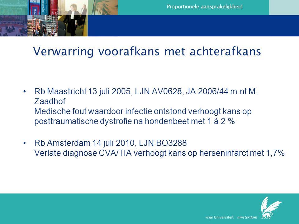 Proportionele aansprakelijkheid Verwarring voorafkans met achterafkans Rb Maastricht 13 juli 2005, LJN AV0628, JA 2006/44 m.nt M.