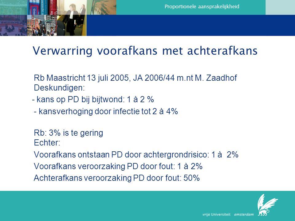 Proportionele aansprakelijkheid Verwarring voorafkans met achterafkans Rb Maastricht 13 juli 2005, JA 2006/44 m.nt M.