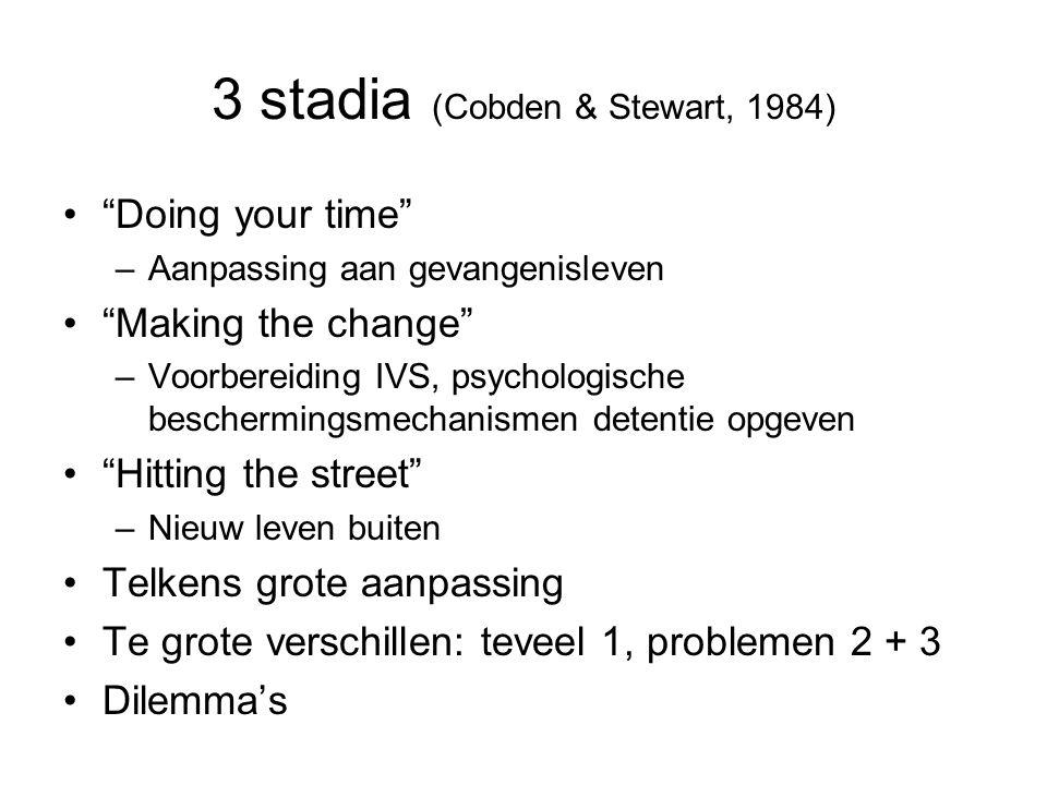 """3 stadia (Cobden & Stewart, 1984) """"Doing your time"""" –Aanpassing aan gevangenisleven """"Making the change"""" –Voorbereiding IVS, psychologische bescherming"""