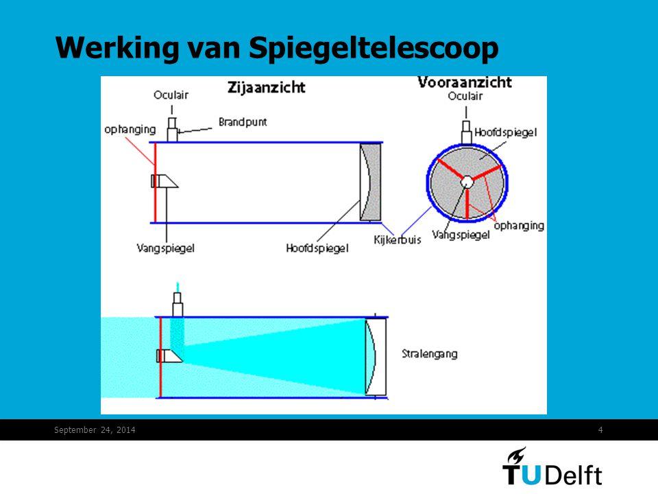 September 24, 20144 Werking van Spiegeltelescoop