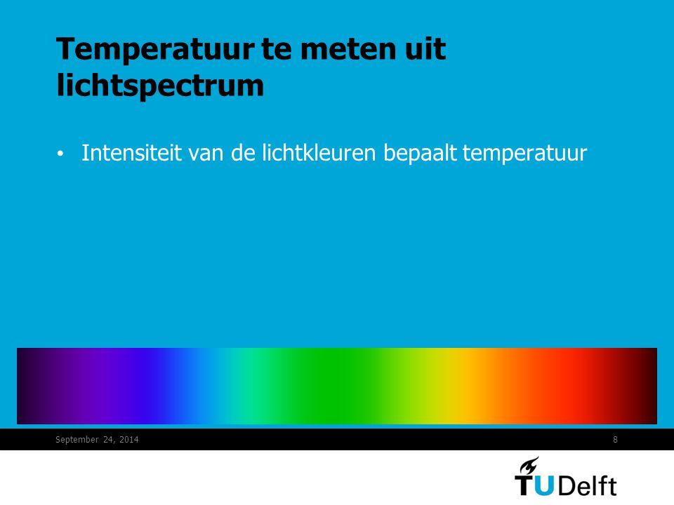 September 24, 20148 Temperatuur te meten uit lichtspectrum Intensiteit van de lichtkleuren bepaalt temperatuur