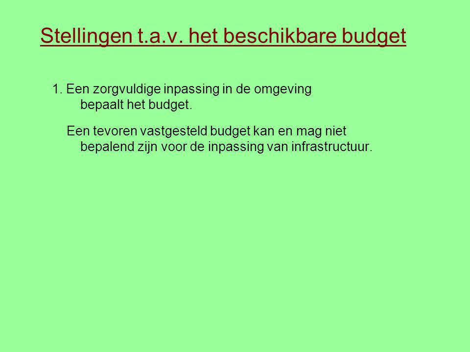 Stellingen t.a.v. het beschikbare budget 1. Een zorgvuldige inpassing in de omgeving bepaalt het budget. Een tevoren vastgesteld budget kan en mag nie