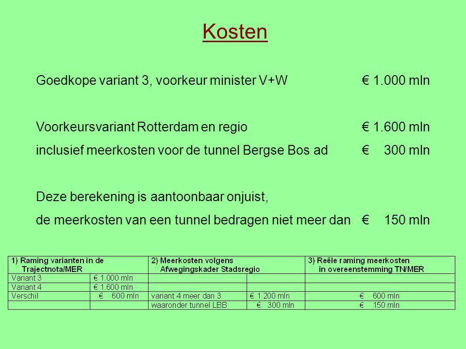 Kosten Goedkope variant 3, voorkeur minister V+W € 1.000 mln Voorkeursvariant Rotterdam en regio€ 1.600 mln inclusief meerkosten voor de tunnel Bergse