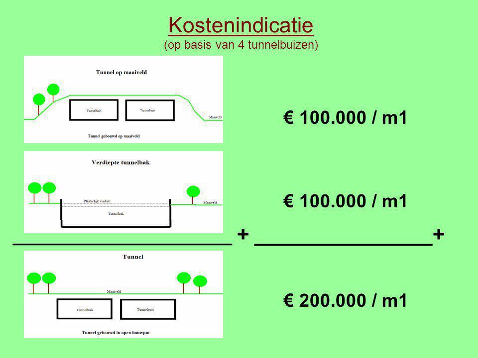 Kostenindicatie (op basis van 4 tunnelbuizen) € 100.000 / m1 € 200.000 / m1 _____________________ + _______________+