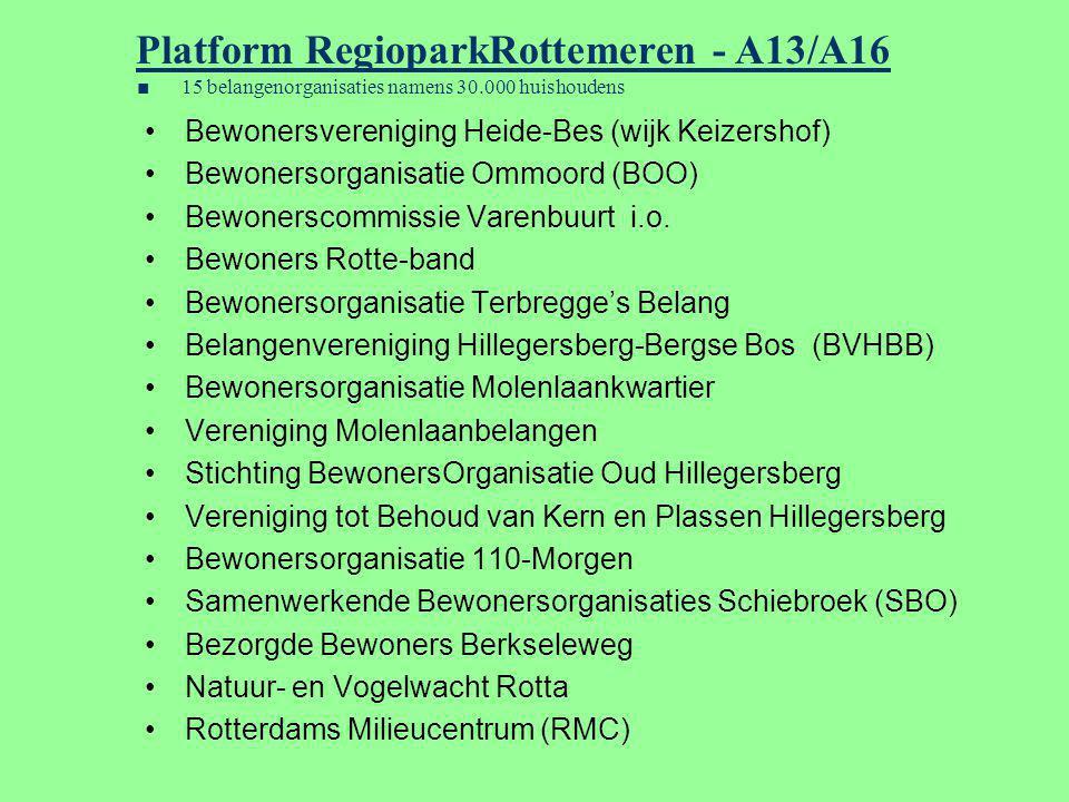 Bewonersvereniging Heide-Bes (wijk Keizershof) Bewonersorganisatie Ommoord (BOO) Bewonerscommissie Varenbuurt i.o. Bewoners Rotte-band Bewonersorganis