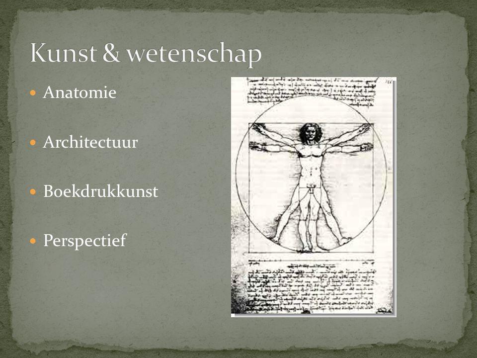 Anatomie Architectuur Boekdrukkunst Perspectief