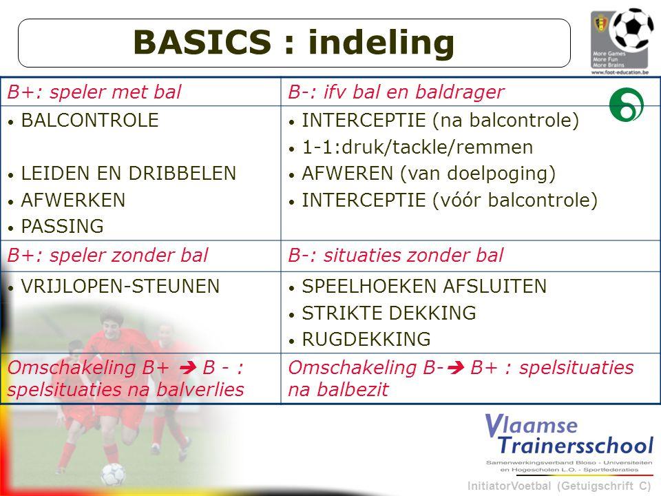 InitiatorVoetbal (Getuigschrift C) B+: speler met balB-: ifv bal en baldrager BALCONTROLE LEIDEN EN DRIBBELEN AFWERKEN PASSING INTERCEPTIE (na balcontrole) 1-1:druk/tackle/remmen AFWEREN (van doelpoging) INTERCEPTIE (vóór balcontrole) B+: speler zonder balB-: situaties zonder bal VRIJLOPEN-STEUNEN SPEELHOEKEN AFSLUITEN STRIKTE DEKKING RUGDEKKING Omschakeling B+  B - : spelsituaties na balverlies Omschakeling B-  B+ : spelsituaties na balbezit BASICS : indeling