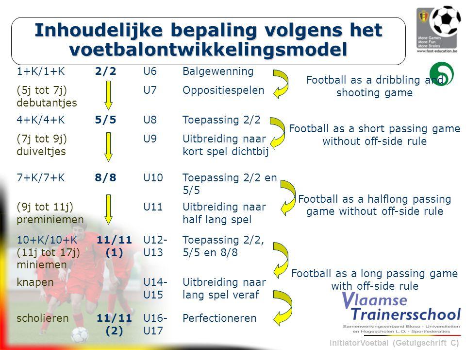 InitiatorVoetbal (Getuigschrift C) Inhoudelijke bepaling volgens het voetbalontwikkelingsmodel 1+K/1+K2/2U6Balgewenning Football as a dribbling and shooting game (5j tot 7j) debutantjes U7Oppositiespelen 4+K/4+K5/5U8Toepassing 2/2 Football as a short passing game without off-side rule (7j tot 9j) duiveltjes U9Uitbreiding naar kort spel dichtbij 7+K/7+K8/8U10Toepassing 2/2 en 5/5 Football as a halflong passing game without off-side rule (9j tot 11j) preminiemen U11Uitbreiding naar half lang spel 10+K/10+K (11j tot 17j) miniemen 11/11 (1) U12- U13 Toepassing 2/2, 5/5 en 8/8 Football as a long passing game with off-side rule knapenU14- U15 Uitbreiding naar lang spel veraf scholieren11/11 (2) U16- U17 Perfectioneren