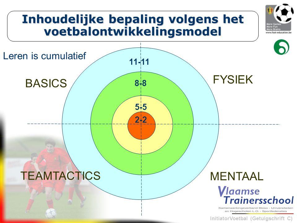 InitiatorVoetbal (Getuigschrift C) 11-11 Inhoudelijke bepaling volgens het voetbalontwikkelingsmodel BASICS TEAMTACTICS FYSIEK MENTAAL Leren is cumulatief 8-8 5-5 2-2