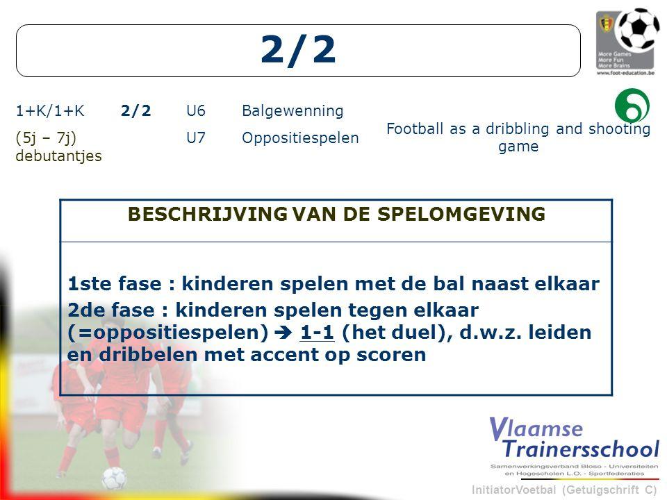 InitiatorVoetbal (Getuigschrift C) 2/2 1+K/1+K2/2U6Balgewenning Football as a dribbling and shooting game (5j – 7j) debutantjes U7Oppositiespelen BESCHRIJVING VAN DE SPELOMGEVING 1ste fase : kinderen spelen met de bal naast elkaar 2de fase : kinderen spelen tegen elkaar (=oppositiespelen)  1-1 (het duel), d.w.z.