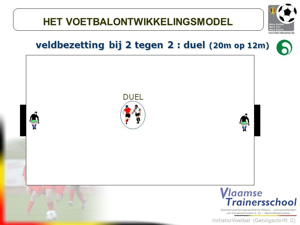 InitiatorVoetbal (Getuigschrift C) veldbezetting bij 2 tegen 2 : duel (20m op 12m) HET VOETBALONTWIKKELINGSMODEL DUEL