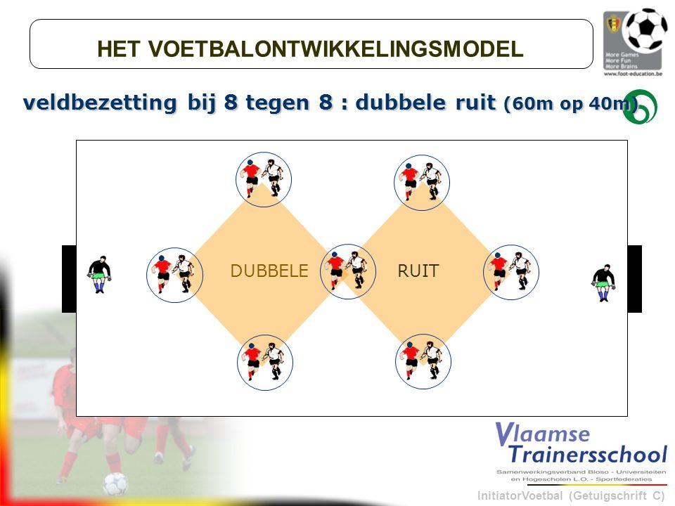 InitiatorVoetbal (Getuigschrift C) veldbezetting bij 8 tegen 8 : dubbele ruit (60m op 40m) HET VOETBALONTWIKKELINGSMODEL DUBBELERUIT