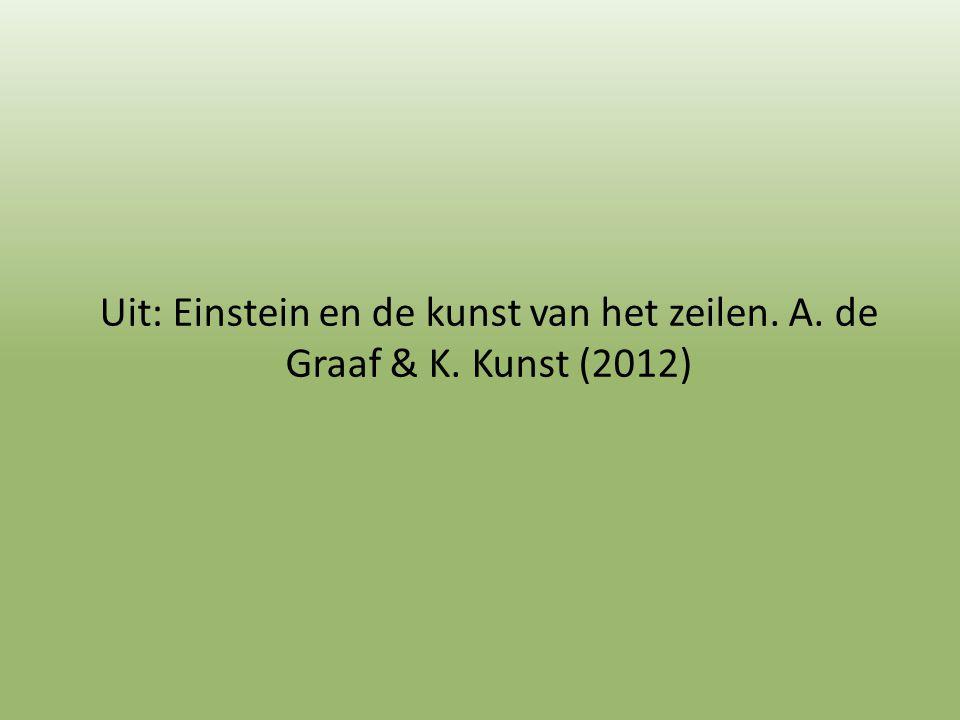 Uit: Einstein en de kunst van het zeilen. A. de Graaf & K. Kunst (2012)