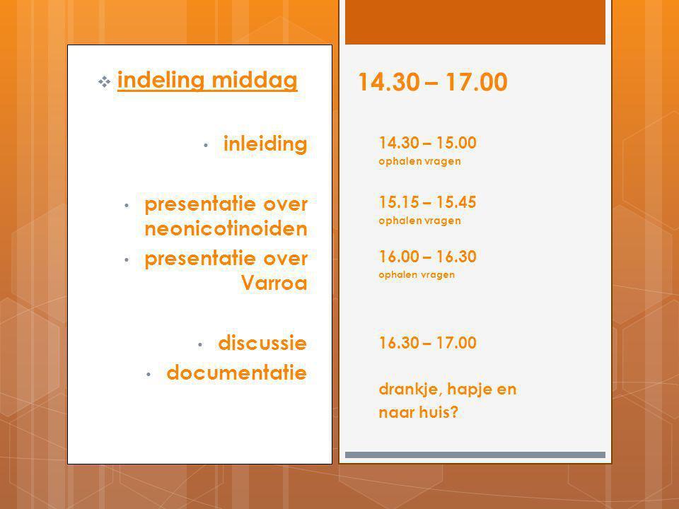  indeling middag inleiding presentatie over neonicotinoiden presentatie over Varroa discussie documentatie 14.30 – 17.00 14.30 – 15.00 ophalen vragen