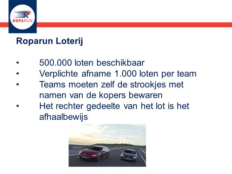 Roparun Loterij 500.000 loten beschikbaar Verplichte afname 1.000 loten per team Teams moeten zelf de strookjes met namen van de kopers bewaren Het rechter gedeelte van het lot is het afhaalbewijs
