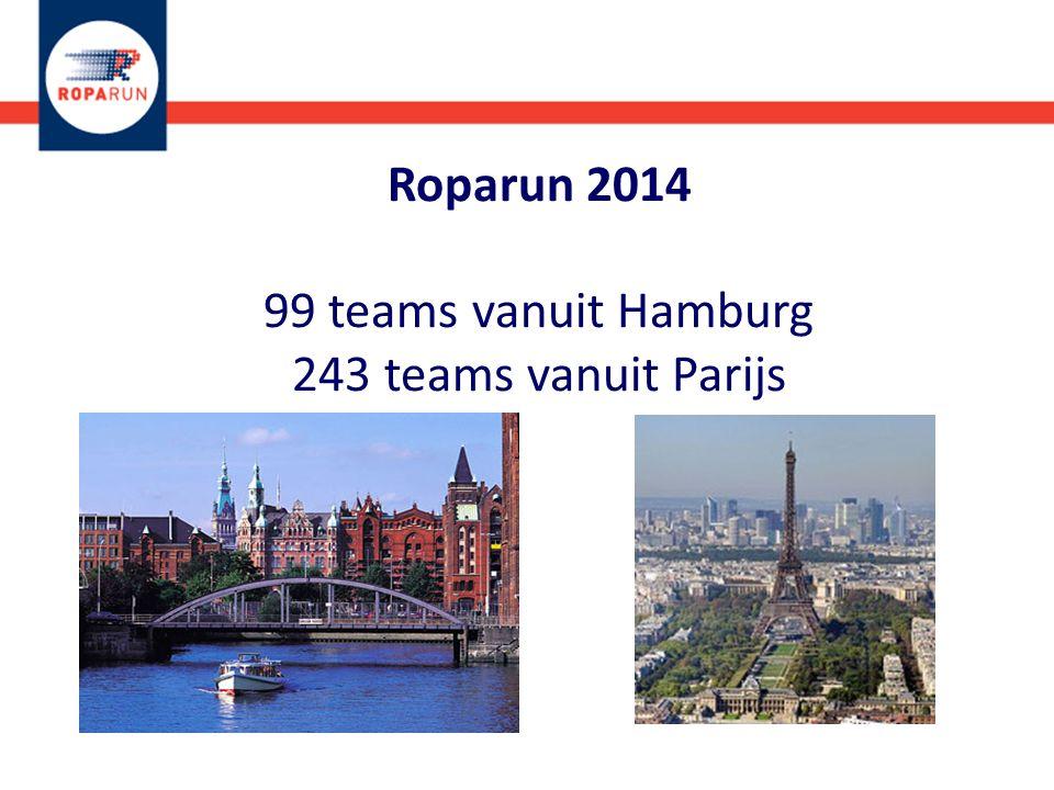 Roparun 2014 99 teams vanuit Hamburg 243 teams vanuit Parijs