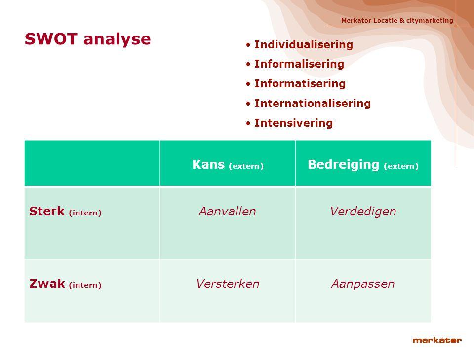 Merkator Locatie & citymarketing SWOT analyse Kans (extern) Bedreiging (extern) Sterk (intern) AanvallenVerdedigen Zwak (intern) VersterkenAanpassen I