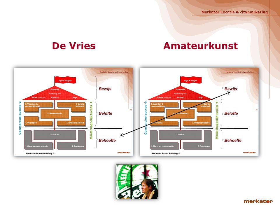 Merkator Locatie & citymarketing De VriesAmateurkunst