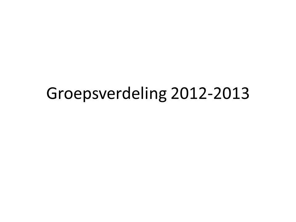Groepsverdeling 2012-2013