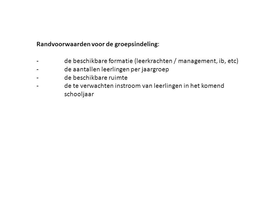 Randvoorwaarden voor de groepsindeling: -de beschikbare formatie (leerkrachten / management, ib, etc) -de aantallen leerlingen per jaargroep -de beschikbare ruimte -de te verwachten instroom van leerlingen in het komend schooljaar