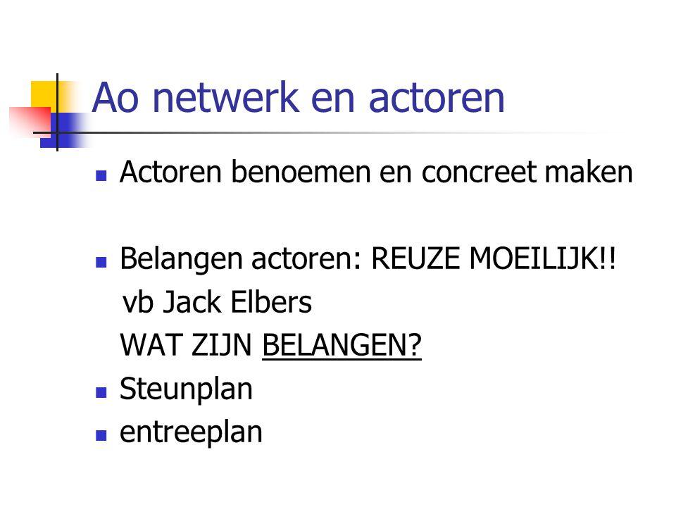 Ao netwerk en actoren Actoren benoemen en concreet maken Belangen actoren: REUZE MOEILIJK!.
