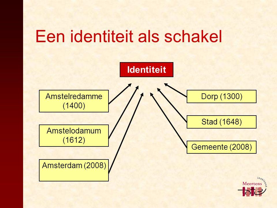Een identiteit als schakel Identiteit Amstelredamme (1400) Amstelodamum (1612) Amsterdam (2008) Dorp (1300) Stad (1648) Gemeente (2008)