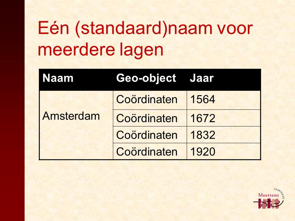 Eén (standaard)naam voor meerdere lagen NaamGeo-objectJaar Amsterdam Coördinaten1564 Coördinaten1672 Coördinaten1832 Coördinaten1920