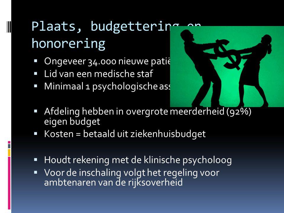Plaats, budgettering en honorering  Ongeveer 34.000 nieuwe patiënten per jaar  Lid van een medische staf  Minimaal 1 psychologische assistent werkz