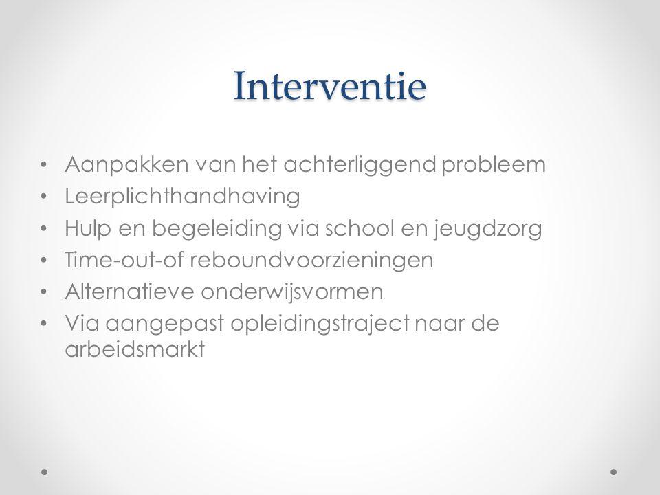 Interventie Aanpakken van het achterliggend probleem Leerplichthandhaving Hulp en begeleiding via school en jeugdzorg Time-out-of reboundvoorzieningen