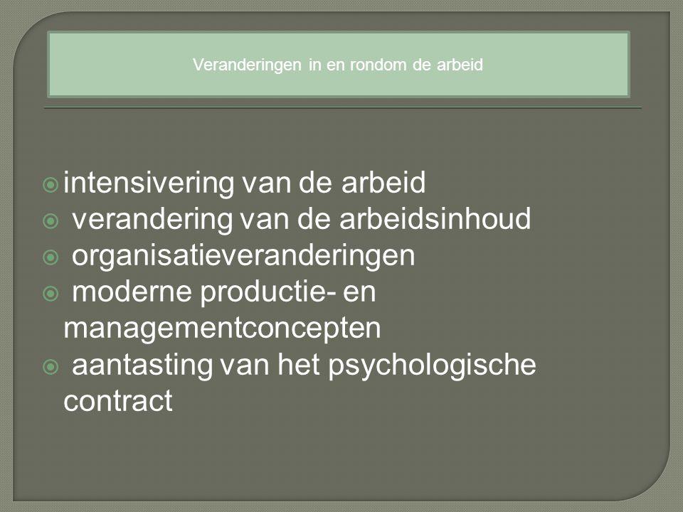  intensivering van de arbeid  verandering van de arbeidsinhoud  organisatieveranderingen  moderne productie- en managementconcepten  aantasting van het psychologische contract Veranderingen in en rondom de arbeid