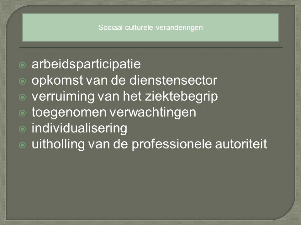  arbeidsparticipatie  opkomst van de dienstensector  verruiming van het ziektebegrip  toegenomen verwachtingen  individualisering  uitholling van de professionele autoriteit Sociaal culturele veranderingen