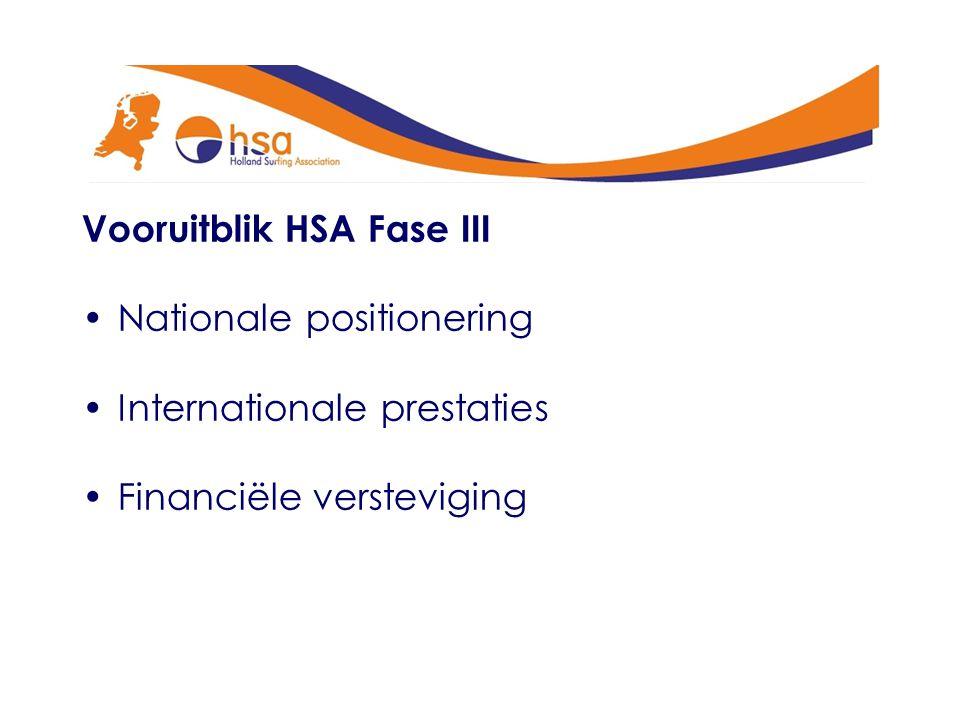 Vooruitblik HSA Fase III Nationale positionering Internationale prestaties Financiële versteviging