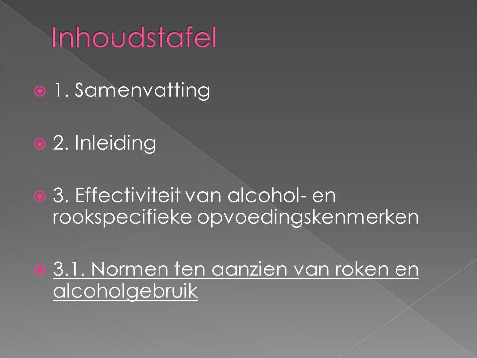  1. Samenvatting  2. Inleiding  3. Effectiviteit van alcohol- en rookspecifieke opvoedingskenmerken  3.1. Normen ten aanzien van roken en alcoholg