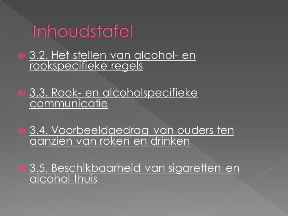  3.2. Het stellen van alcohol- en rookspecifieke regels  3.3. Rook- en alcoholspecifieke communicatie  3.4. Voorbeeldgedrag van ouders ten aanzien