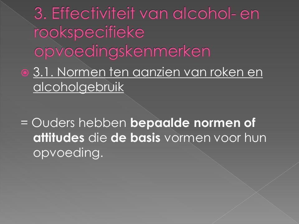  3.1. Normen ten aanzien van roken en alcoholgebruik = Ouders hebben bepaalde normen of attitudes die de basis vormen voor hun opvoeding.
