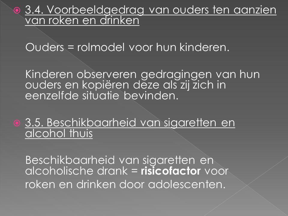  3.4. Voorbeeldgedrag van ouders ten aanzien van roken en drinken Ouders = rolmodel voor hun kinderen. Kinderen observeren gedragingen van hun ouders
