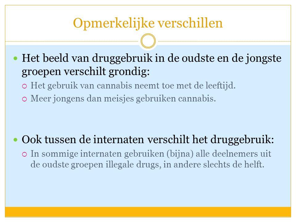 Opmerkelijke verschillen Het beeld van druggebruik in de oudste en de jongste groepen verschilt grondig:  Het gebruik van cannabis neemt toe met de leeftijd.