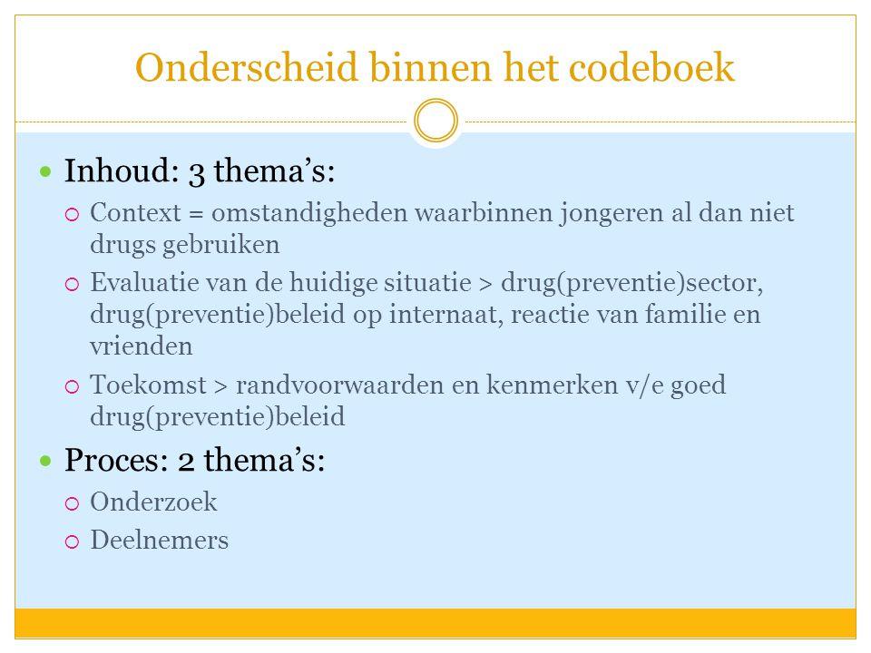 Onderscheid binnen het codeboek Inhoud: 3 thema's:  Context = omstandigheden waarbinnen jongeren al dan niet drugs gebruiken  Evaluatie van de huidi