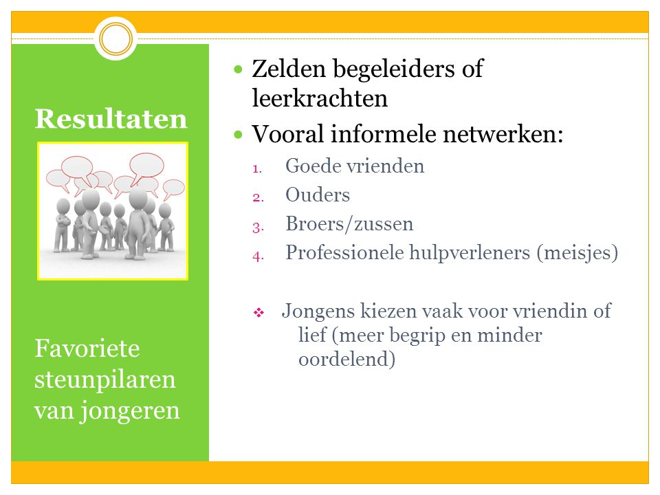 Resultaten Favoriete steunpilaren van jongeren Zelden begeleiders of leerkrachten Vooral informele netwerken: 1. Goede vrienden 2. Ouders 3. Broers/zu