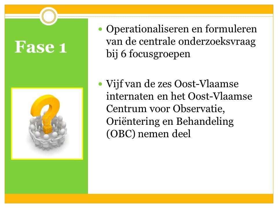 Fase 1 Operationaliseren en formuleren van de centrale onderzoeksvraag bij 6 focusgroepen Vijf van de zes Oost-Vlaamse internaten en het Oost-Vlaamse