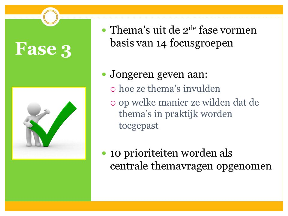 Fase 3 Thema's uit de 2 de fase vormen basis van 14 focusgroepen Jongeren geven aan:  hoe ze thema's invulden  op welke manier ze wilden dat de them