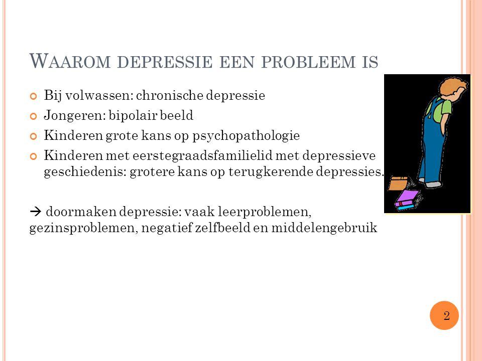 W AAROM DEPRESSIE EEN PROBLEEM IS Bij volwassen: chronische depressie Jongeren: bipolair beeld Kinderen grote kans op psychopathologie Kinderen met ee