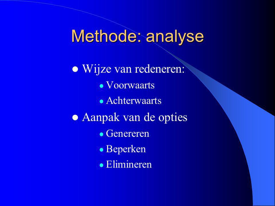 Methode: analyse Wijze van redeneren: Voorwaarts Achterwaarts Aanpak van de opties Genereren Beperken Elimineren